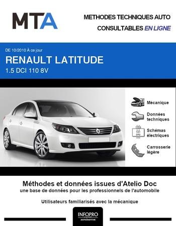 MTA Renault Latitude