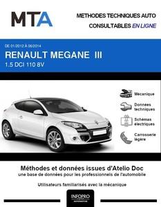 MTA Renault Megane III  coupé phase 2
