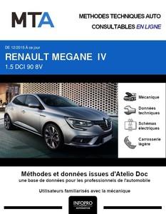 MTA Renault Mégane IV 5 portes
