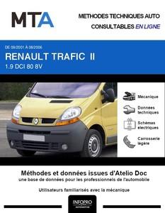 MTA Renault Trafic II 4p phase 1