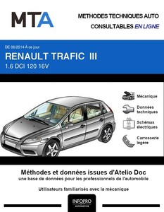 MTA Renault Trafic III  combi 4p phase 1