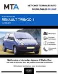 MTA Renault Twingo I phase 1