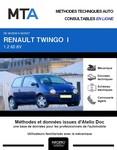 MTA Renault Twingo I phase 3