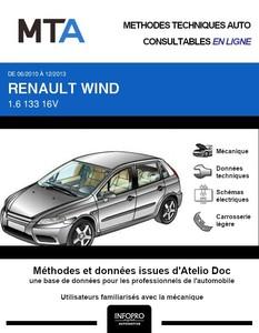 MTA Renault Wind