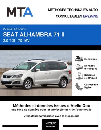 MTA Seat Alhambra II phase 1