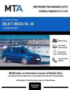 MTA Seat Ibiza III 5 portes phase 1