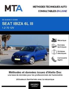 MTA Seat Ibiza III 5 portes phase 2