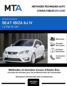 MTA Seat Ibiza IV 3 portes phase 2