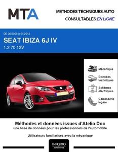 MTA Seat Ibiza IV 3p phase 1