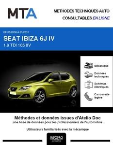 MTA Seat Ibiza IV 5 portes phase 1
