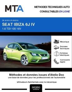MTA Seat Ibiza IV 5 portes phase 2
