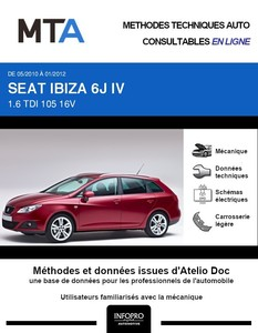 MTA Seat Ibiza IV break phase 1