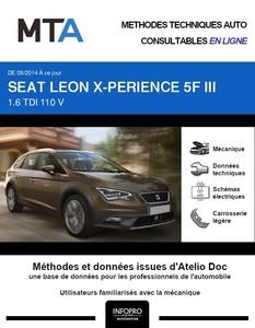 MTA Seat Leon III X-Perience phase 1
