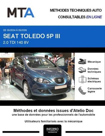 MTA Seat Toledo III