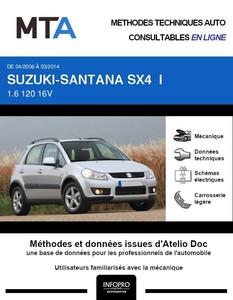 MTA Suzuki SX4 I