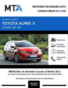 MTA Toyota Auris II  break phase 1