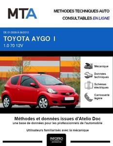 MTA Toyota Aygo I 3p phase 2