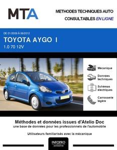 MTA Toyota Aygo I 5p phase 2