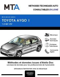MTA Toyota Aygo I 5p phase 3