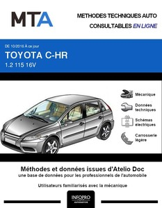MTA Toyota C-HR break phase 1
