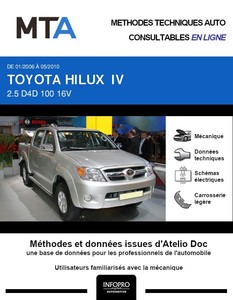 MTA Toyota Hilux VII pick-up double cabine phase 1