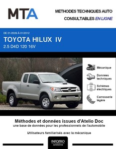 MTA Toyota Hilux VII pick-up phase 2