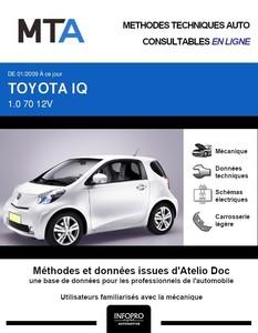 MTA Toyota IQ