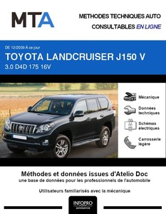 MTA Toyota Land Cruiser J150 5p