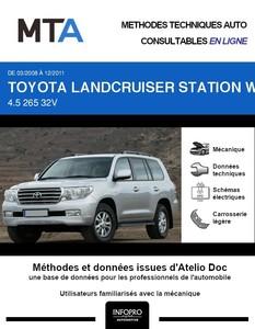 MTA Toyota Land Cruiser J200 phase 1