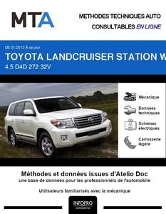 MTA Toyota Land Cruiser J200 phase 2