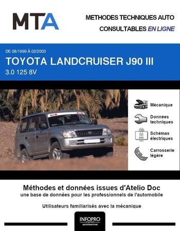 MTA Toyota Land Cruiser J90 5p
