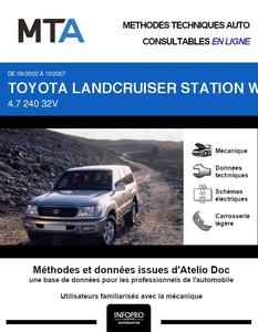 MTA Toyota Landcruiser J100 phase 2