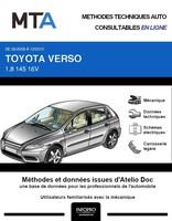 MTA Toyota Verso phase 1