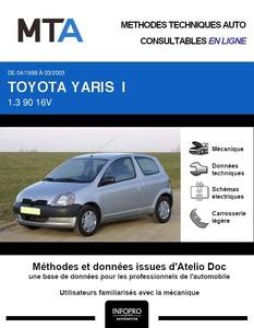 MTA Toyota Yaris I 3p phase 1