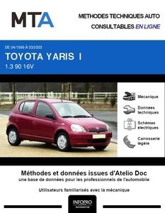 MTA Toyota Yaris I 5p phase 1