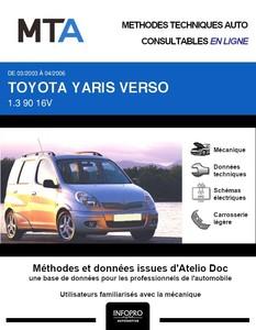 MTA Toyota Yaris Verso phase 2
