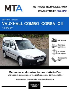 MTA Vauxhall Combo B 5p phase 1