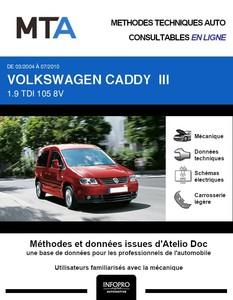 MTA Volkswagen Caddy III 5p phase 1