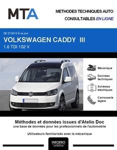 MTA Volkswagen Caddy III 5p phase 2