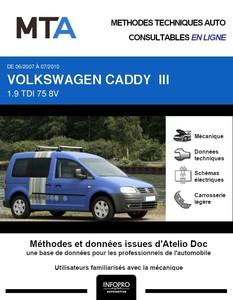 MTA Volkswagen Caddy III combi 5p phase 1