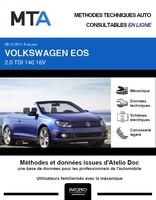 MTA Volkswagen Eos phase 2