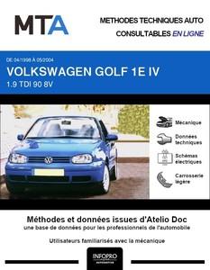 MTA Volkswagen Golf IV cabriolet