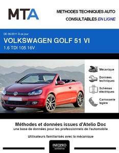 MTA Volkswagen Golf VI cabriolet