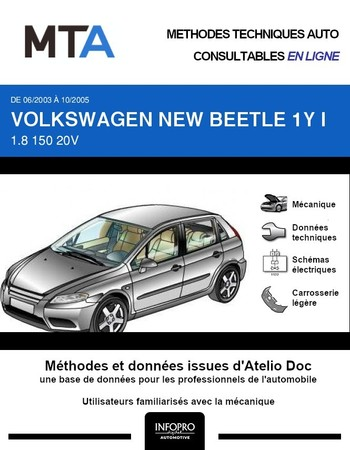 MTA Volkswagen New Beetle cabriolet phase 1