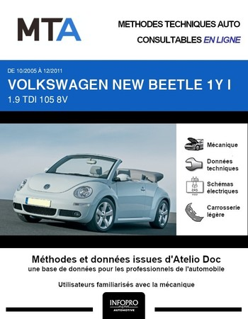 MTA Volkswagen New Beetle cabriolet phase 2