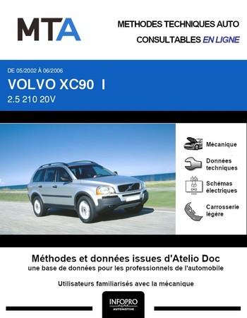 MTA Volvo XC90 I phase 1