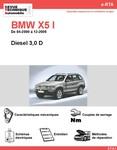 Revue Technique BMW X5 E53 diesel