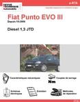 Revue Technique Fiat Punto EVO 1,3 JTD