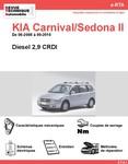 Revue Technique Kia Carnival II diesel