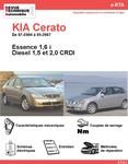 Revue Technique Kia Cerato